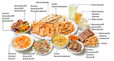 Foods With Bht List